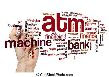 ATM word cloud concept