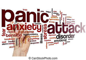 Panic attack word cloud concept