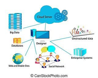 Concept of Big Data - Vector Illustration of Big Data...