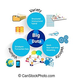Concept of Big Data