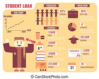 Student Loan - Illustration of infographic of student loan...