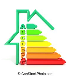 Energy efficiency symbol and house