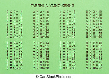 Green notebook with the multiplication table - Green school...