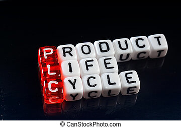 PLC Product Life Cycle on black - PLC Product Life Cycle...