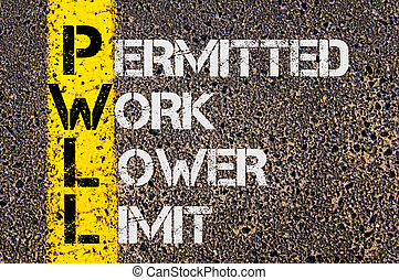 Business Acronym PWLL as Permitted Work Lower Limit -...