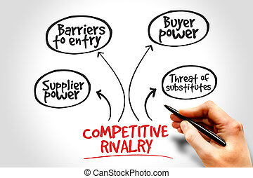 Competitive rivalry porter five forces business concept
