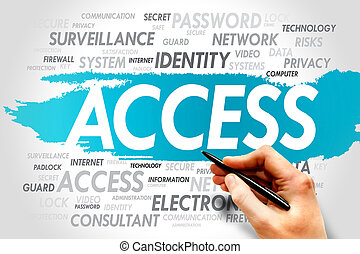 ACCESS word cloud, security concept
