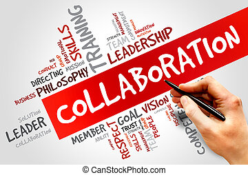 COLLABORATION word cloud, business concept