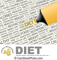 DIET. Concept illustration. Graphic tag collection....