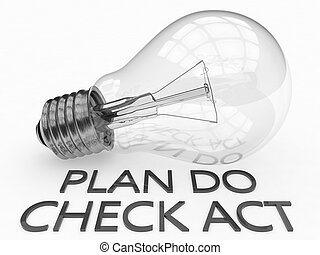 Plan Do Check Act - lightbulb on white background with text...