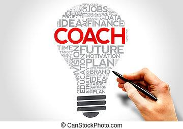 COACH bulb word cloud, business concept