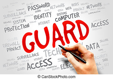 GUARD word cloud, security concept
