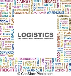 LOGISTICS Word cloud concept illustration Wordcloud collage...