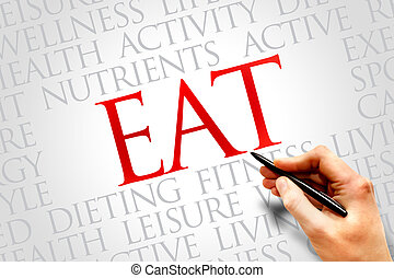 EAT word cloud