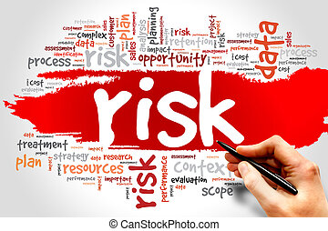 Word Cloud RISK - Word Cloud with RISK related tags,...