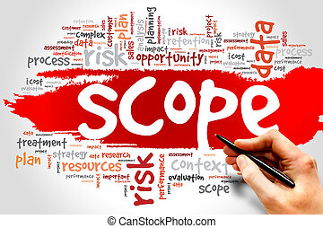 SCOPE - Word Cloud with SCOPE related tags, business concept