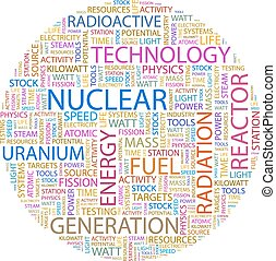 NUCLEAR Word cloud concept illustration Wordcloud collage
