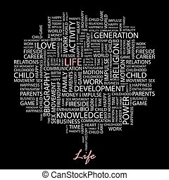 LIFE. Background concept wordcloud illustration. Print...