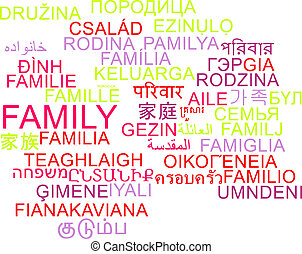 Family multilanguage wordcloud background concept -...