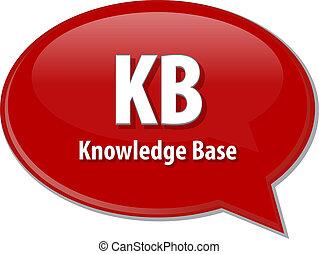 KB acronym definition speech bubble illustration - Speech...