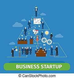 Business pyramid infographics - Business start up pyramid...