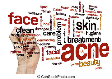 Acne word cloud concept with skin face related tags