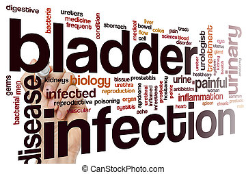 Bladder infection word cloud concept