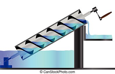 archimedes screw - A typical Archimedes screw water pump...