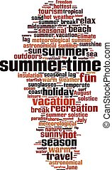 Summertime-vertical Convertedeps - Summertime word cloud...