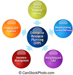 Enterprise Resource Planning business diagram illustration -...