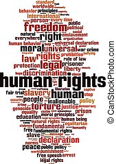 Human rights-vertical Convertedeps - Human rights word cloud...