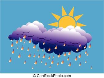 rain cloud - vector,rain cloud and sun isolated on blue...