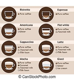 Coffee icons set. Menu with different types of coffee. Vector illustration