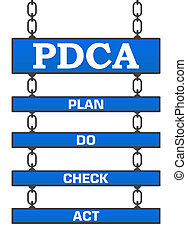 PDCA - Plan Do Check Act Four - PDCA concept image with text...