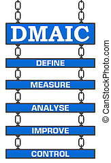 DMAIC Five Signboards - DMAIC concept image with text over...