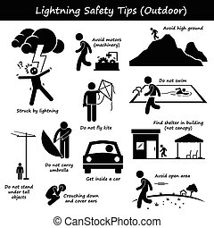 Lightning Thunder Outdoor Safety - A set of human pictogram...