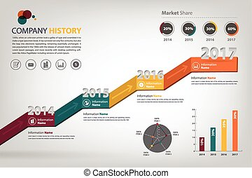 timeline and milestone company history infographic in vector...
