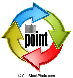 Turning point color cycle sign image with hi-res rendered...