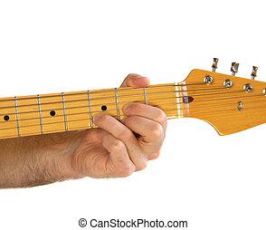 Guitar D Chord