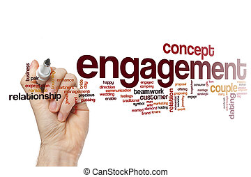 Engagement word cloud concept - Engagement word cloud