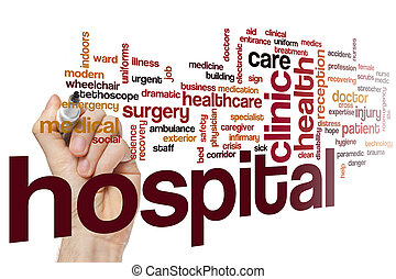 Hospital word cloud concept