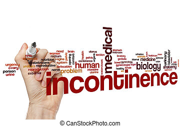 Incontinence word cloud concept