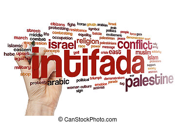 Intifada word cloud concept