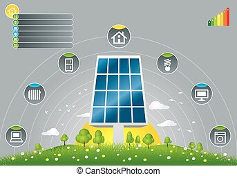 Eco solar panels for house - Illustration of eco solar...