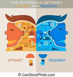 Difference optimist and pessimist - Colorful face icons on a...
