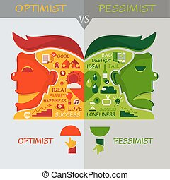 The difference between optimist and - Colorful face icons on...