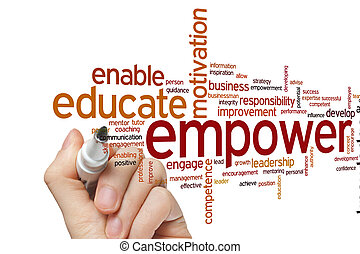 Empower word cloud - Empower concept word cloud background