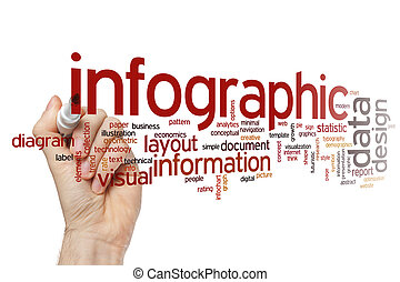 Infographic word cloud - Infographic concept word cloud...