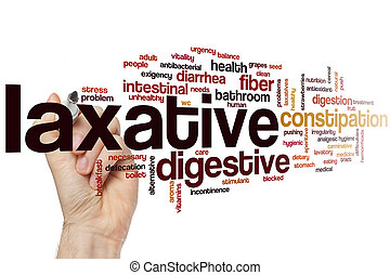 Laxative word cloud concept