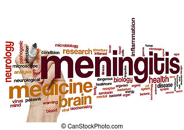 Meningitis word cloud concept